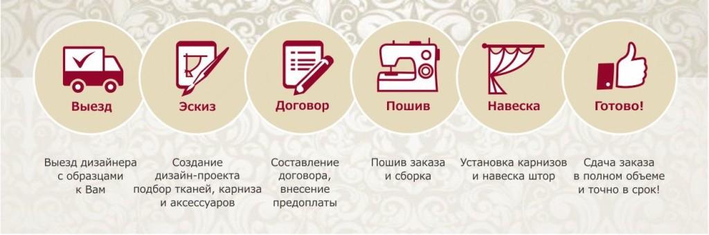 как заказать шторы на пошив - студия штор Юлии Василевской